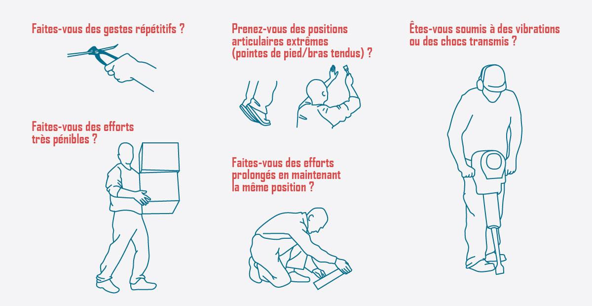 TMS_conseils_aux_medecins_traitants.jpg