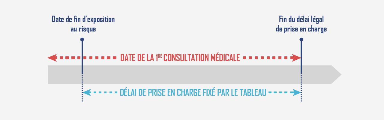 delais_prise_en_charge.png